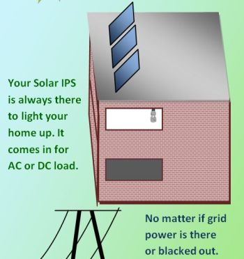 Solar AC IPS in Bangladesh